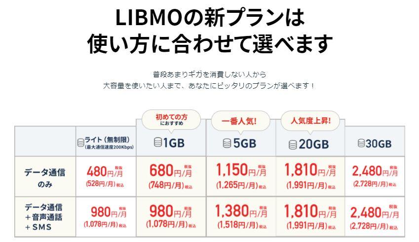 LIBMOの料金プラン